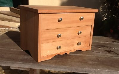Of Chests and Cabinets